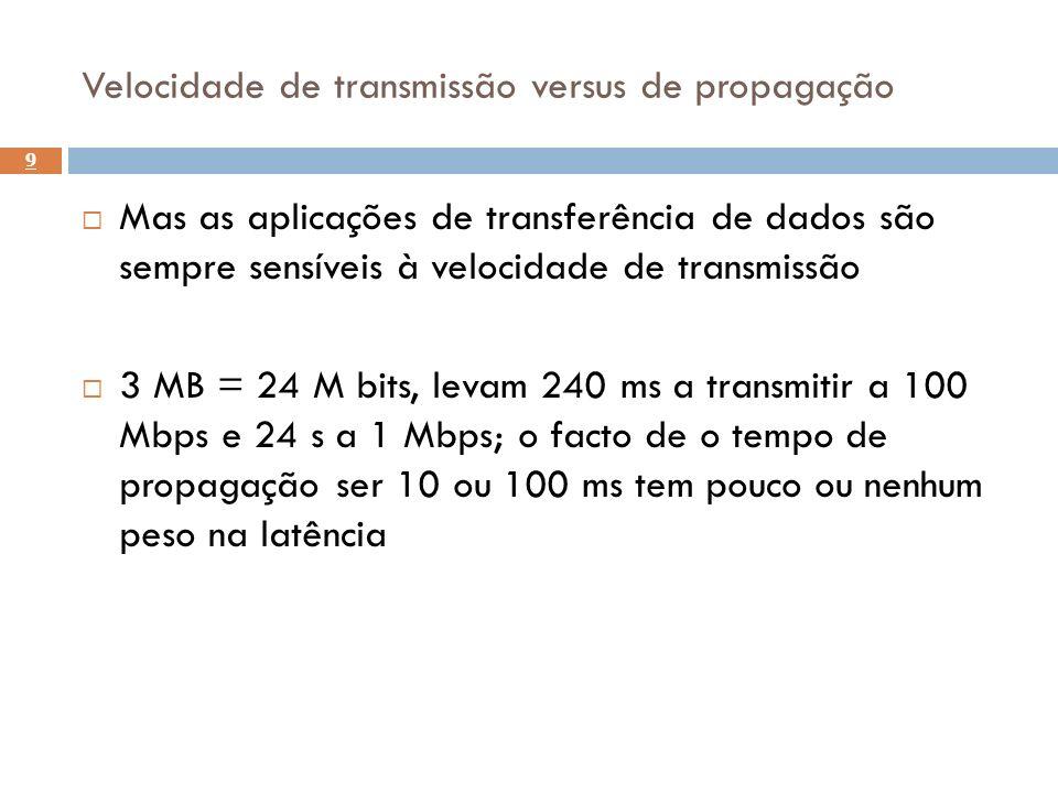 Velocidade de transmissão versus de propagação Mas as aplicações de transferência de dados são sempre sensíveis à velocidade de transmissão 3 MB = 24