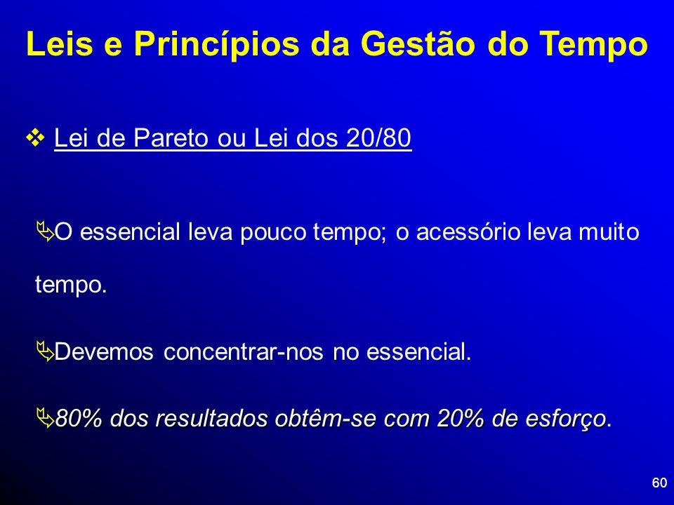 60 Leis e Princípios da Gestão do Tempo Lei de Pareto ou Lei dos 20/80 O essencial leva pouco tempo; o acessório leva muito tempo. Devemos concentrar-