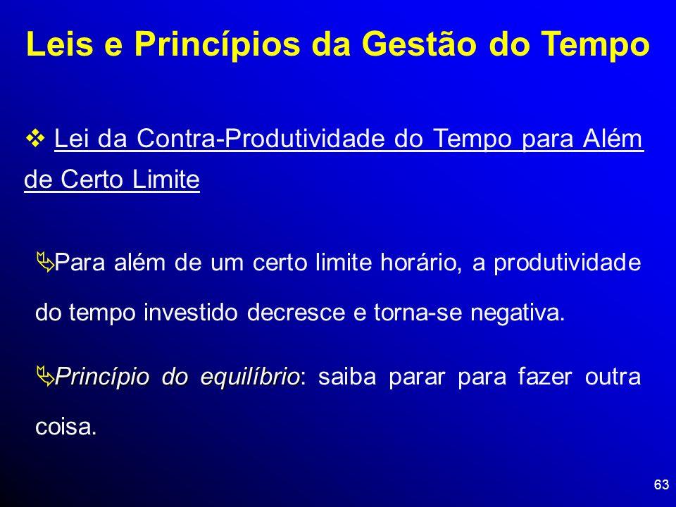 63 Leis e Princípios da Gestão do Tempo Lei da Contra-Produtividade do Tempo para Além de Certo Limite Para além de um certo limite horário, a produti