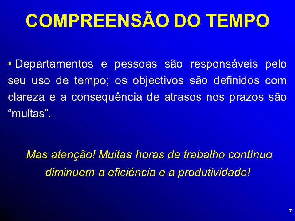 7 COMPREENSÃO DO TEMPO Departamentos e pessoas são responsáveis pelo seu uso de tempo; os objectivos são definidos com clareza e a consequência de atr