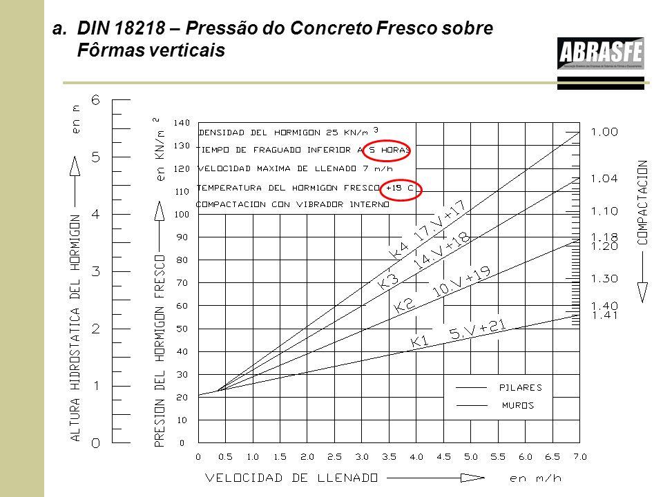 a.DIN 18218 – Pressão do Concreto Fresco sobre Fôrmas verticais