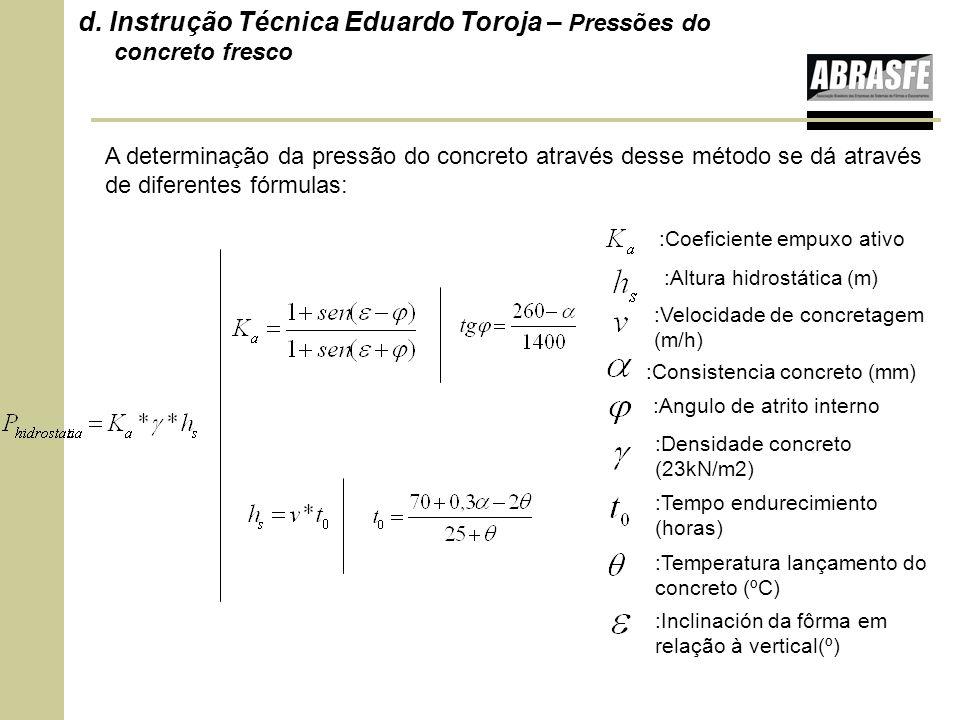 d. Instrução Técnica Eduardo Toroja – Pressões do concreto fresco A determinação da pressão do concreto através desse método se dá através de diferent