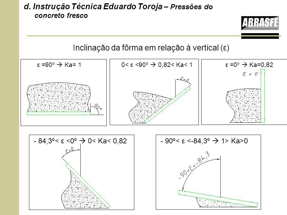 d. Instrução Técnica Eduardo Toroja – Pressões do concreto fresco Inclinação da fôrma em relação à vertical (ε) ε =90º Ka= 1 0< ε <90º 0,82< Ka< 1 ε =