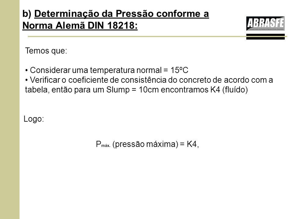 b) Determinação da Pressão conforme a Norma Alemã DIN 18218: Logo: P máx. (pressão máxima) = K4, Temos que: Considerar uma temperatura normal = 15ºC V