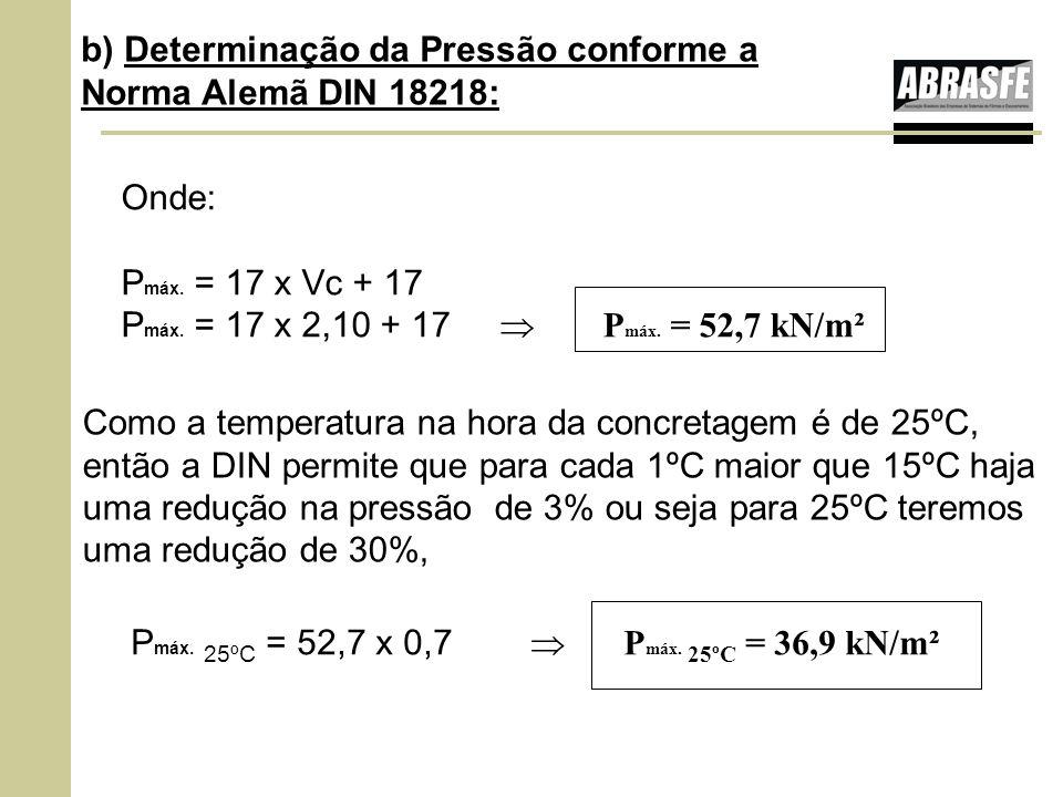 P máx. 25ºC = 52,7 x 0,7 P máx. 25ºC = 36,9 kN/m² Onde: P máx. = 17 x Vc + 17 P máx. = 17 x 2,10 + 17 P máx. = 52,7 kN/m² Como a temperatura na hora d