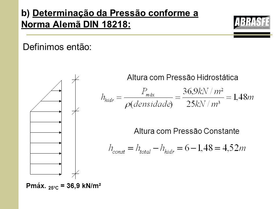 Definimos então: Altura com Pressão Hidrostática Altura com Pressão Constante b) Determinação da Pressão conforme a Norma Alemã DIN 18218: Pmáx. 25ºC