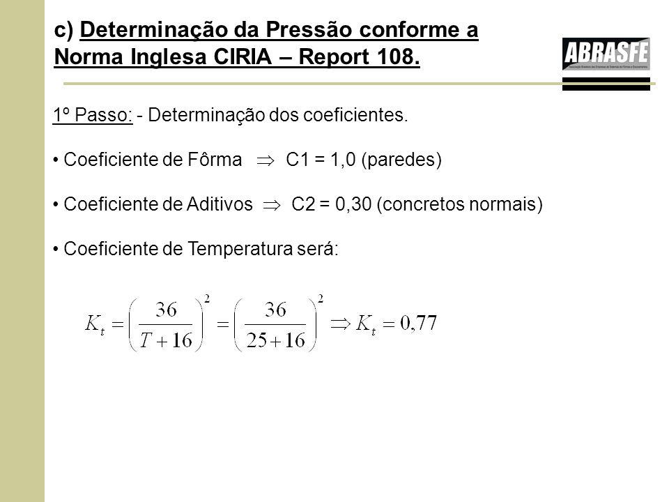 c) Determinação da Pressão conforme a Norma Inglesa CIRIA – Report 108. 1º Passo: - Determinação dos coeficientes. Coeficiente de Fôrma C1 = 1,0 (pare