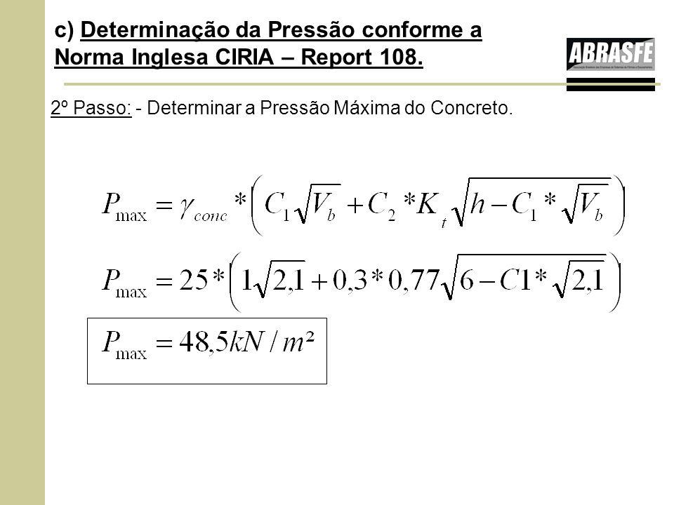 2º Passo: - Determinar a Pressão Máxima do Concreto. c) Determinação da Pressão conforme a Norma Inglesa CIRIA – Report 108.