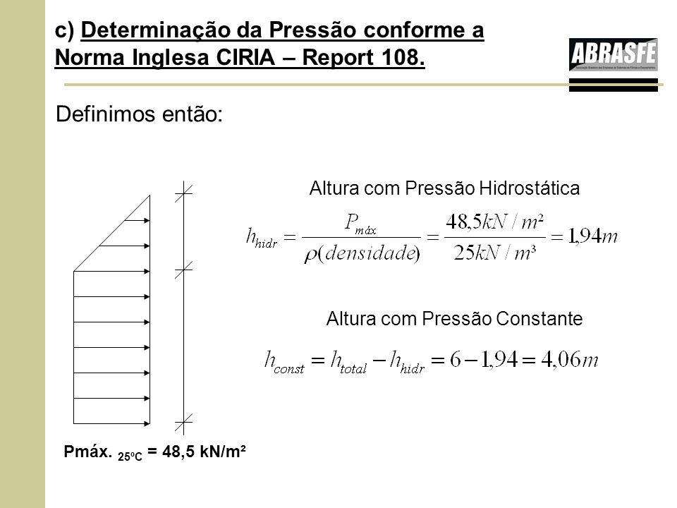 Definimos então: Altura com Pressão Hidrostática Altura com Pressão Constante Pmáx. 25ºC = 48,5 kN/m² c) Determinação da Pressão conforme a Norma Ingl