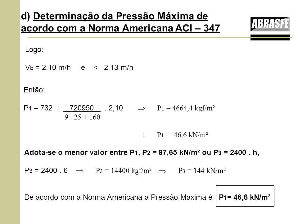 Adota-se o menor valor entre P 1, P 2 = 97,65 kN/m² ou P 3 = 2400. h, P 3 = 2400. 6 P 3 = 14400 kgf/m² P 3 = 144 kN/m² De acordo com a Norma Americana