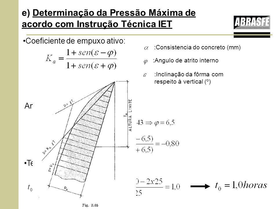 Coeficiente de empuxo ativo: :Angulo de atrito interno :Inclinação da fôrma com respeito à vertical (º) :Consistencia do concreto (mm) Angulo de atrit