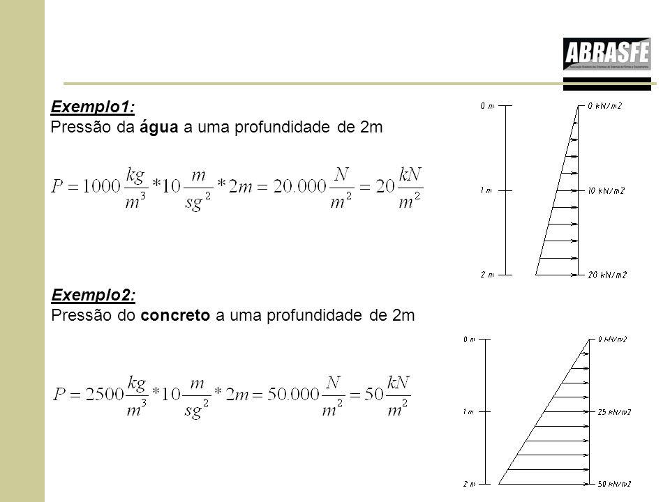 Exemplo1: Pressão da água a uma profundidade de 2m Exemplo2: Pressão do concreto a uma profundidade de 2m