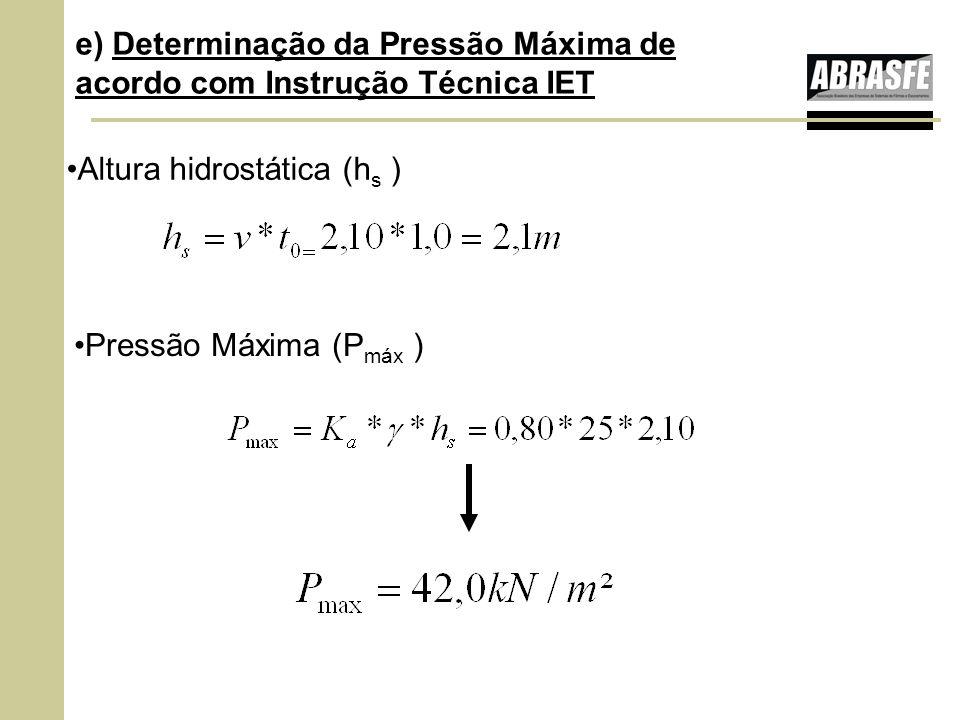 Altura hidrostática (h s ) Pressão Máxima (P máx ) e) Determinação da Pressão Máxima de acordo com Instrução Técnica IET
