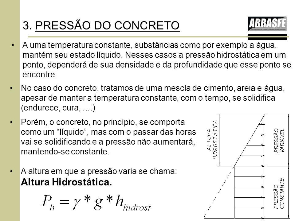 d) Determinação da Pressão Máxima de acordo com a Norma Americana ACI – 347 1º Passo: - Verifica-se em qual dos três casos a velocidade de concretagem (Vc) está, Se ; V b < 2,13 m/h P 1 = 732 + 720950.
