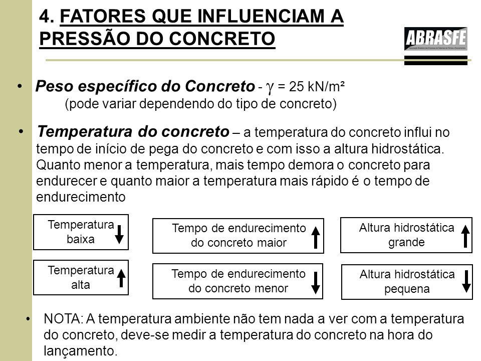 Velocidade de subida do concreto – (quanto maior a velocidade, maior a altura hidrostática) 4.