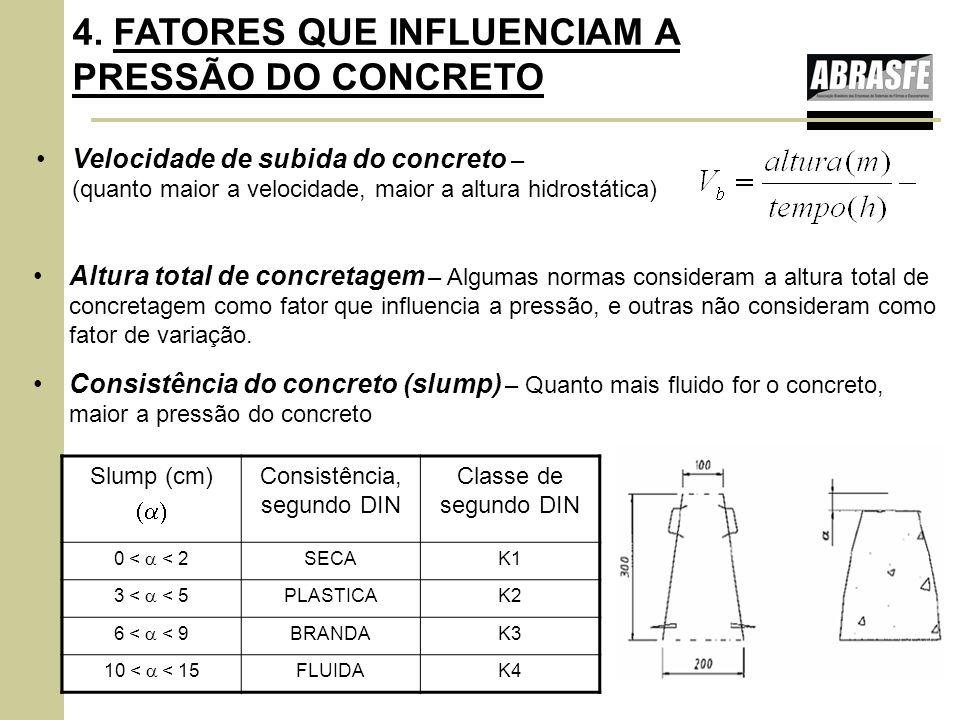Velocidade de subida do concreto – (quanto maior a velocidade, maior a altura hidrostática) 4. FATORES QUE INFLUENCIAM A PRESSÃO DO CONCRETO Altura to