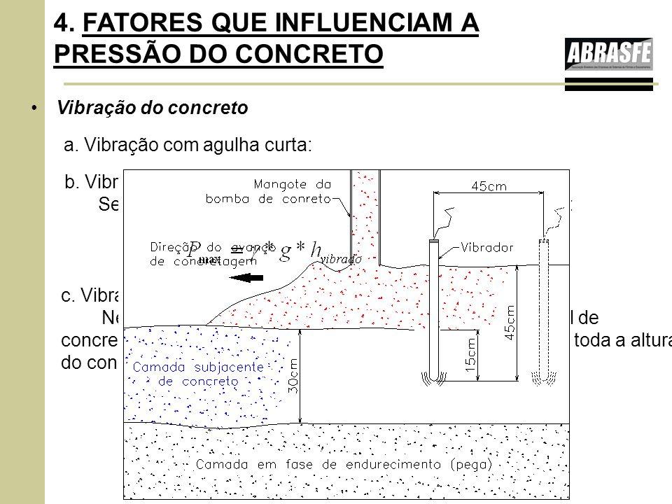 Vibração do concreto 4. FATORES QUE INFLUENCIAM A PRESSÃO DO CONCRETO a. Vibração com agulha curta: b. Vibração com agulha longa: Se a vibração for ma