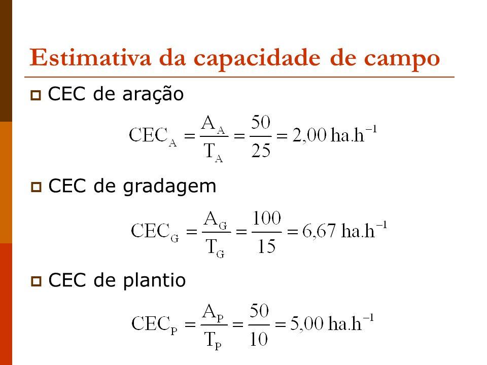 Estimativa da capacidade de campo CEC de aração CEC de gradagem CEC de plantio
