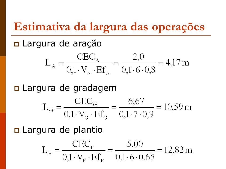 Estimativa da largura das operações Largura de aração Largura de gradagem Largura de plantio