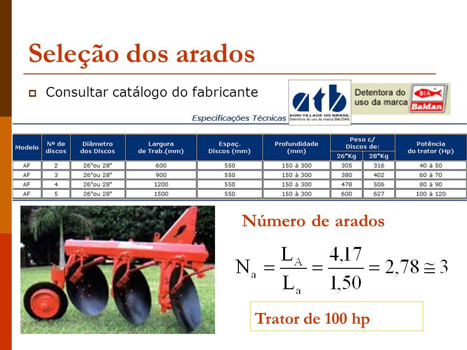 Seleção dos arados Consultar catálogo do fabricante Número de arados Trator de 100 hp