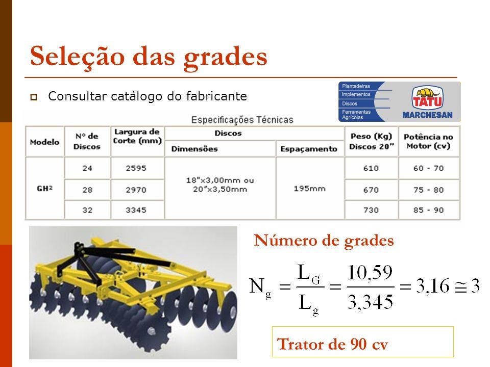 Seleção das grades Consultar catálogo do fabricante Número de grades Trator de 90 cv