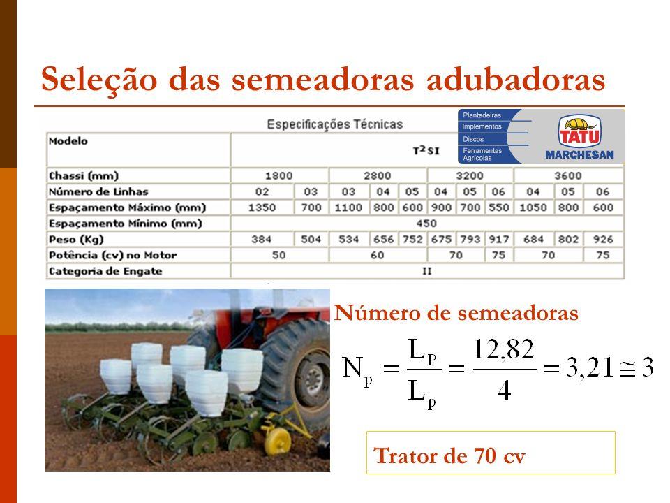 Seleção das semeadoras adubadoras Número de semeadoras Trator de 70 cv