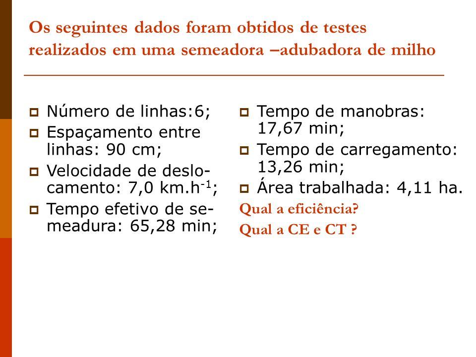 Os seguintes dados foram obtidos de testes realizados em uma semeadora –adubadora de milho Número de linhas:6; Espaçamento entre linhas: 90 cm; Veloci