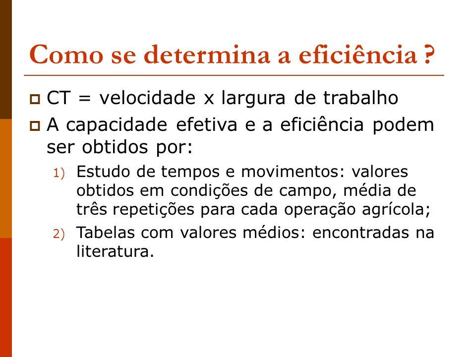 Como se determina a eficiência ? CT = velocidade x largura de trabalho A capacidade efetiva e a eficiência podem ser obtidos por: 1) Estudo de tempos