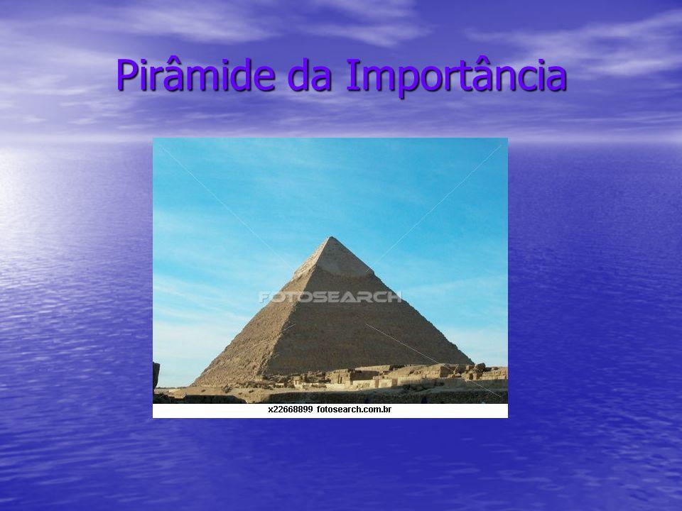 Níveis da cadeia Piramidal Topo: o que tenho de mais importante para fazer hoje.