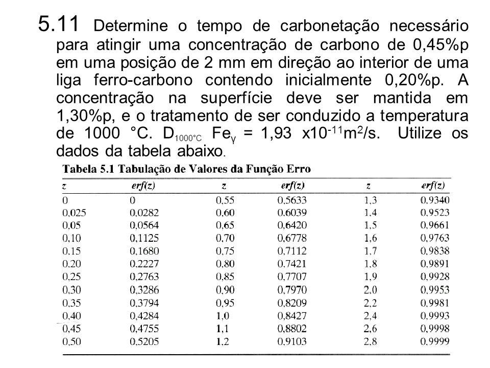 5.11 Determine o tempo de carbonetação necessário para atingir uma concentração de carbono de 0,45%p em uma posição de 2 mm em direção ao interior de