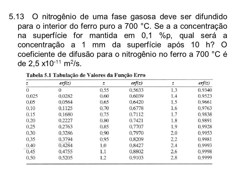 5.13 O nitrogênio de uma fase gasosa deve ser difundido para o interior do ferro puro a 700 °C. Se a a concentração na superfície for mantida em 0,1 %