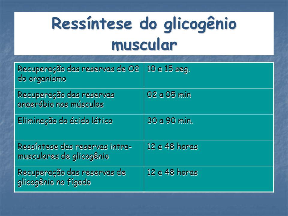 Ressíntese do glicogênio muscular Recuperação das reservas de O2 do organismo 10 a 15 seg. Recuperação das reservas anaeróbio nos músculos 02 a 05 min