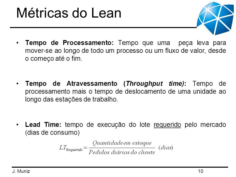 J. Muniz Métricas do Lean Tempo de Processamento: Tempo que uma peça leva para mover-se ao longo de todo um processo ou um fluxo de valor, desde o com