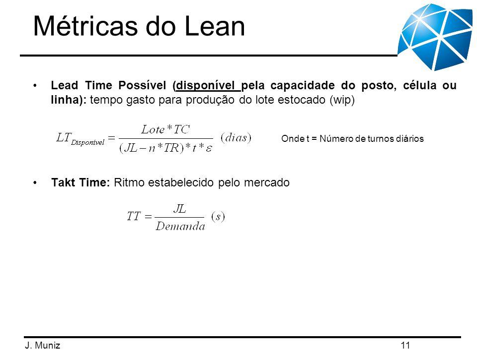J. Muniz Métricas do Lean Lead Time Possível (disponível pela capacidade do posto, célula ou linha): tempo gasto para produção do lote estocado (wip)