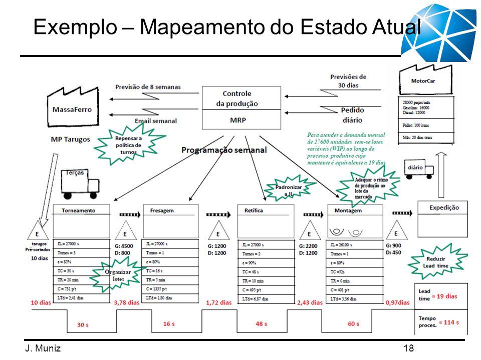 J. Muniz Exemplo – Mapeamento do Estado Atual 18