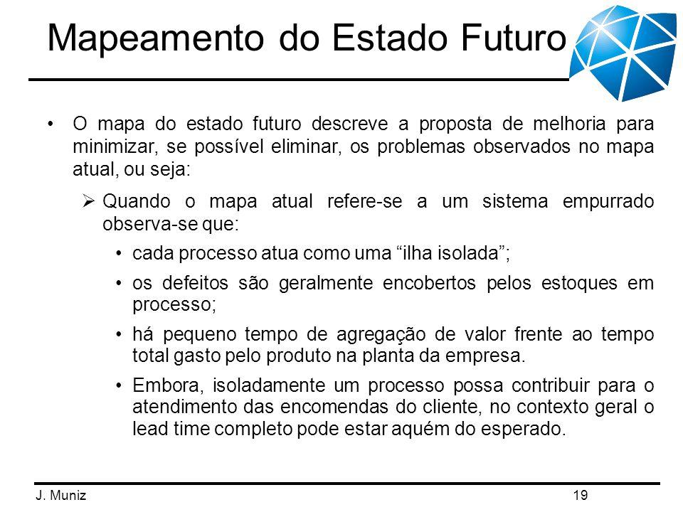 J. Muniz Mapeamento do Estado Futuro O mapa do estado futuro descreve a proposta de melhoria para minimizar, se possível eliminar, os problemas observ
