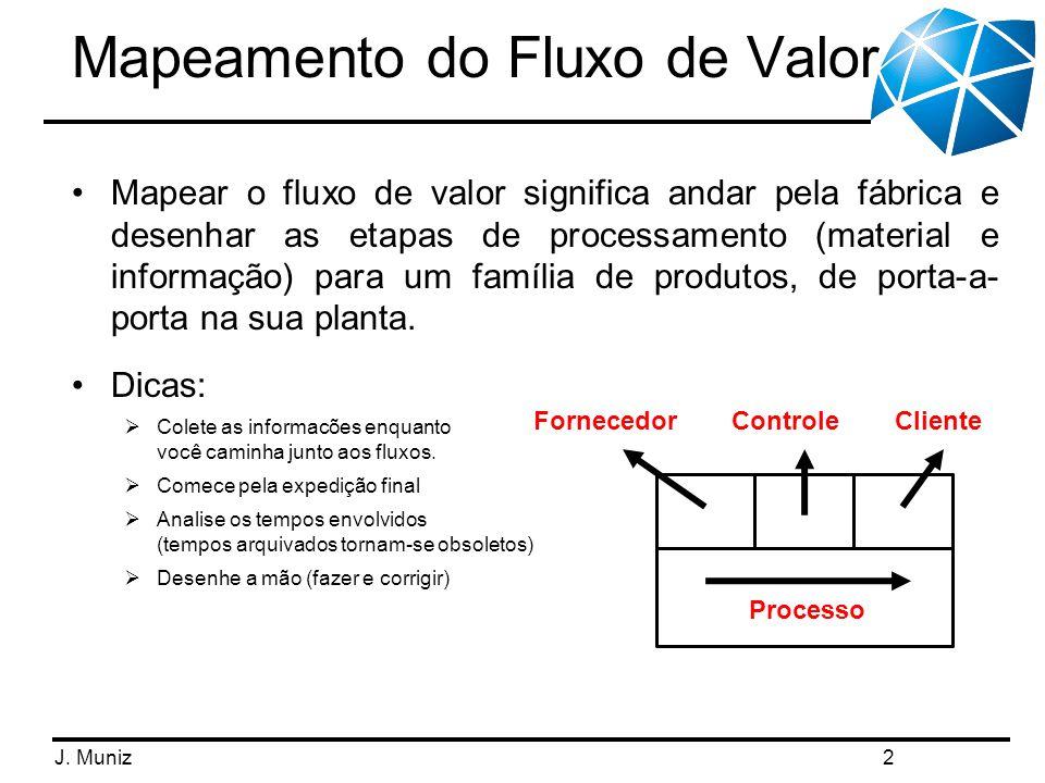 J. Muniz Mapeamento do Fluxo de Valor Mapear o fluxo de valor significa andar pela fábrica e desenhar as etapas de processamento (material e informaçã