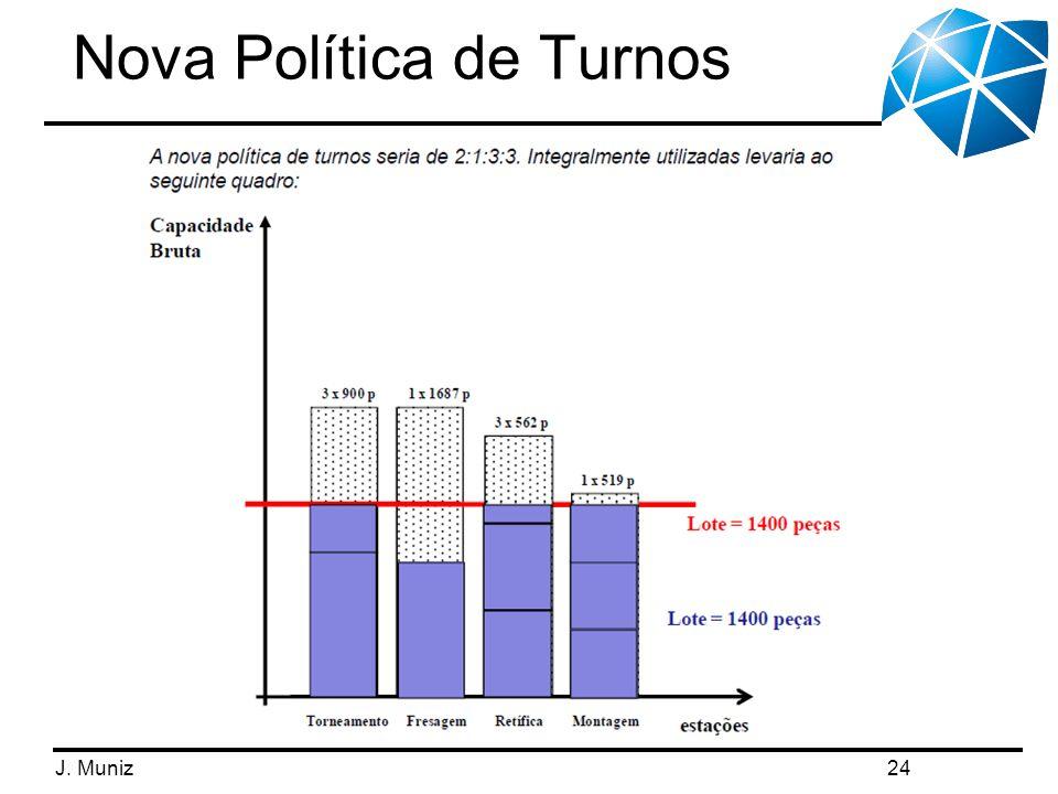 J. Muniz Nova Política de Turnos 24