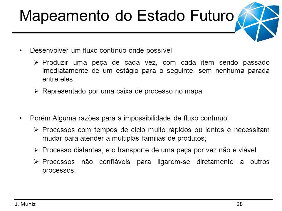 J. Muniz Mapeamento do Estado Futuro Desenvolver um fluxo contínuo onde possível Produzir uma peça de cada vez, com cada item sendo passado imediatame