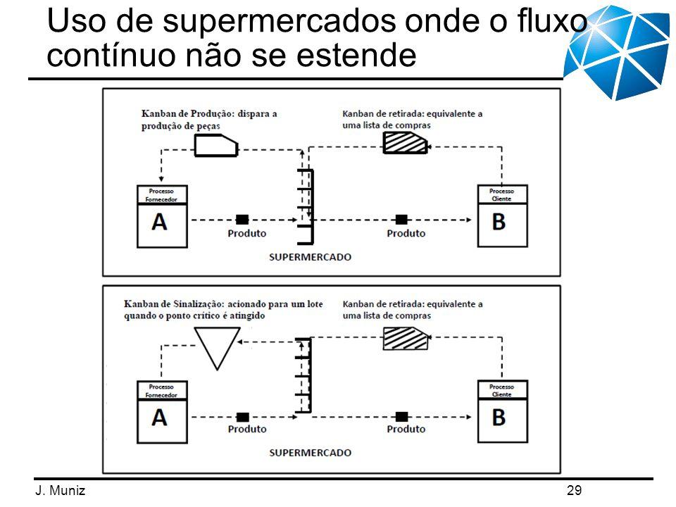 J. Muniz Uso de supermercados onde o fluxo contínuo não se estende 29