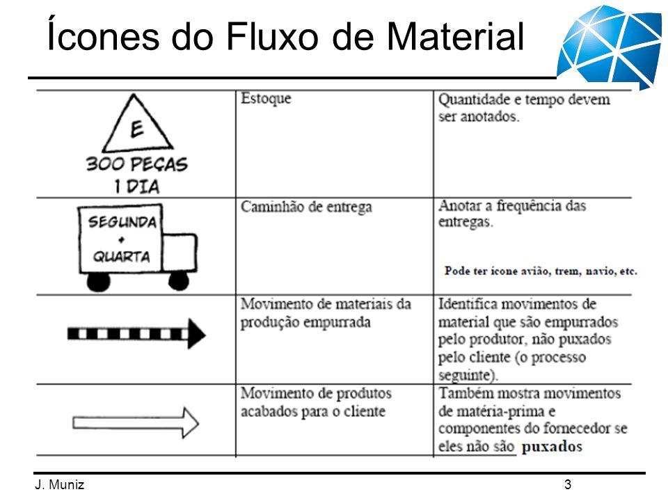 J. Muniz Ícones do Fluxo de Material 3