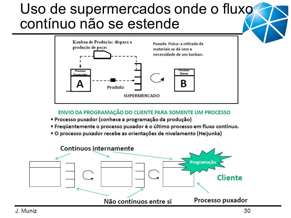 J. Muniz Uso de supermercados onde o fluxo contínuo não se estende 30