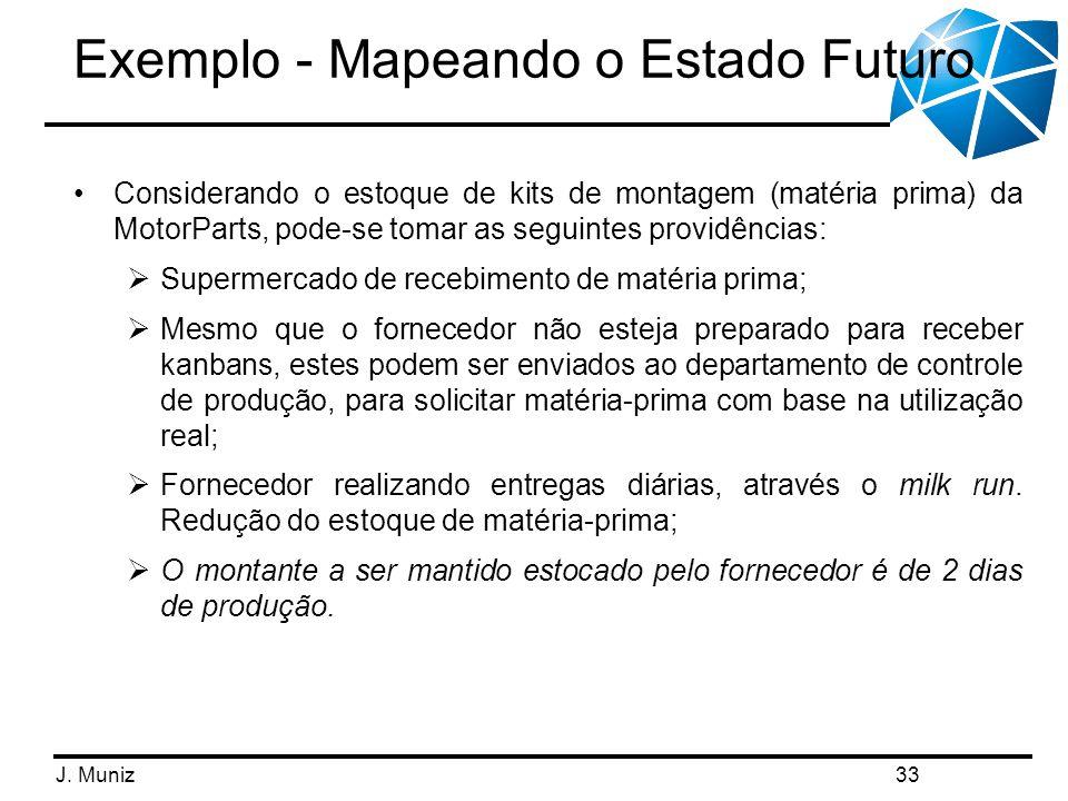 J. Muniz Exemplo - Mapeando o Estado Futuro Considerando o estoque de kits de montagem (matéria prima) da MotorParts, pode-se tomar as seguintes provi