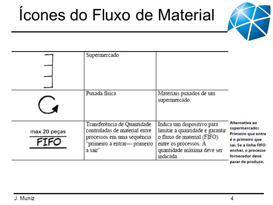 J. Muniz Ícones do Fluxo de Material 4