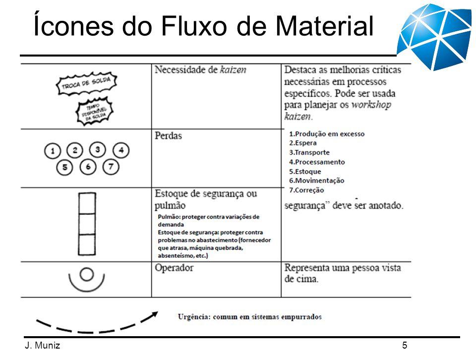 J. Muniz Ícones do Fluxo de Material 5