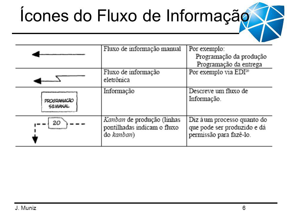 J. Muniz Ícones do Fluxo de Informação 6