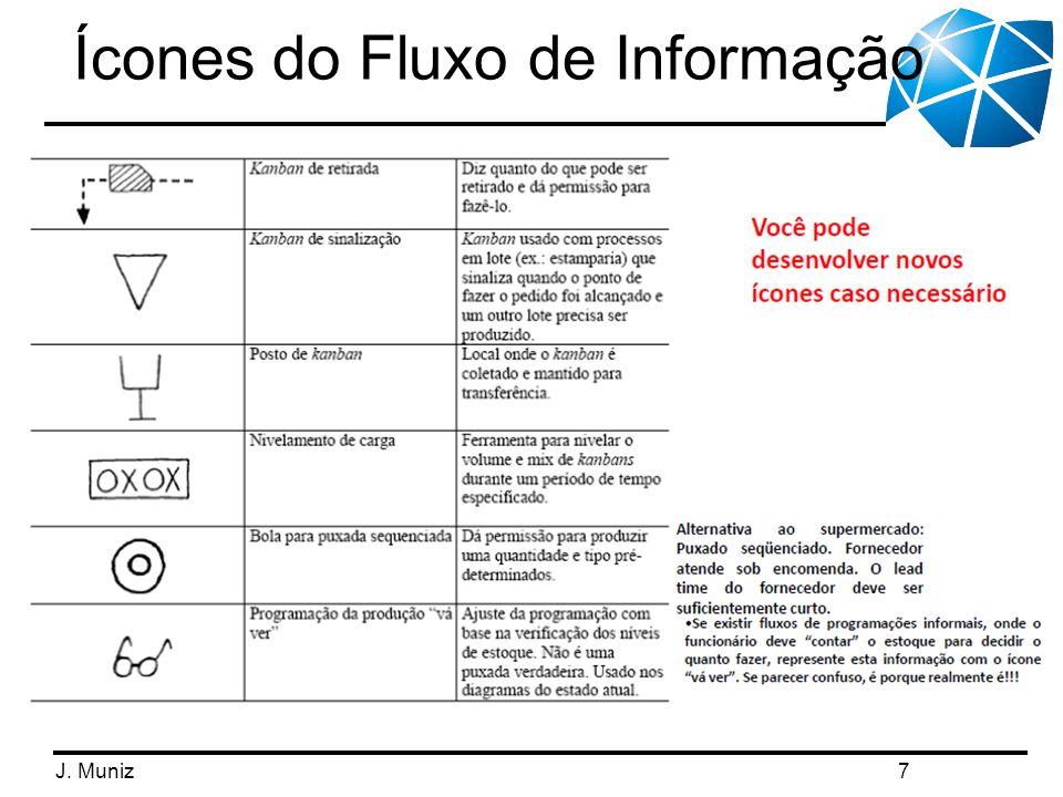 J. Muniz Ícones do Fluxo de Informação 7