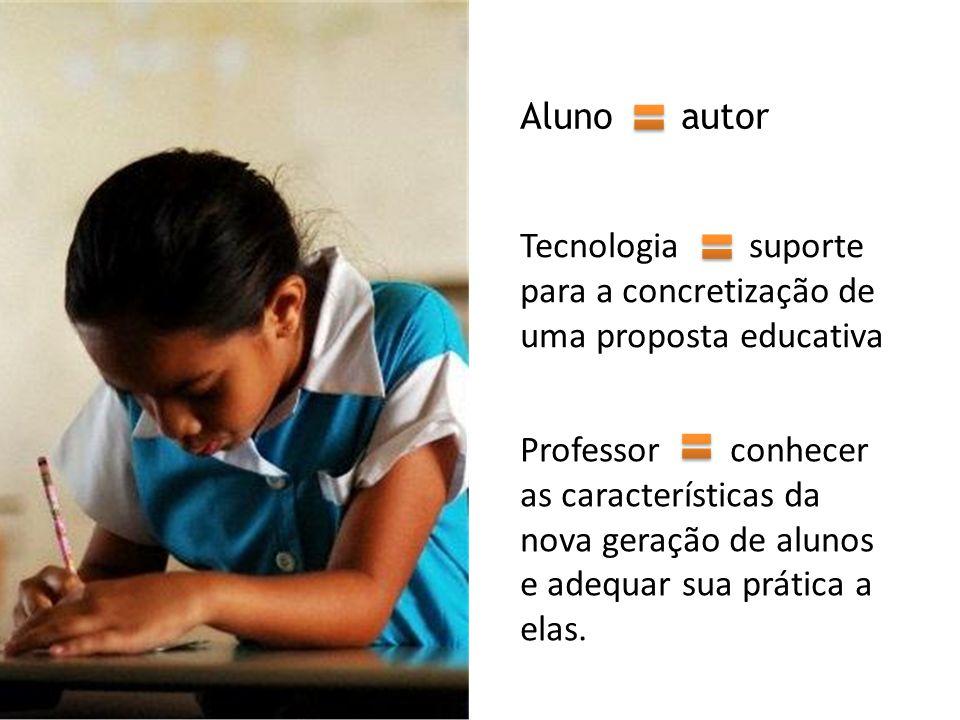 Aluno autor Tecnologia suporte para a concretização de uma proposta educativa Professor conhecer as características da nova geração de alunos e adequar sua prática a elas.