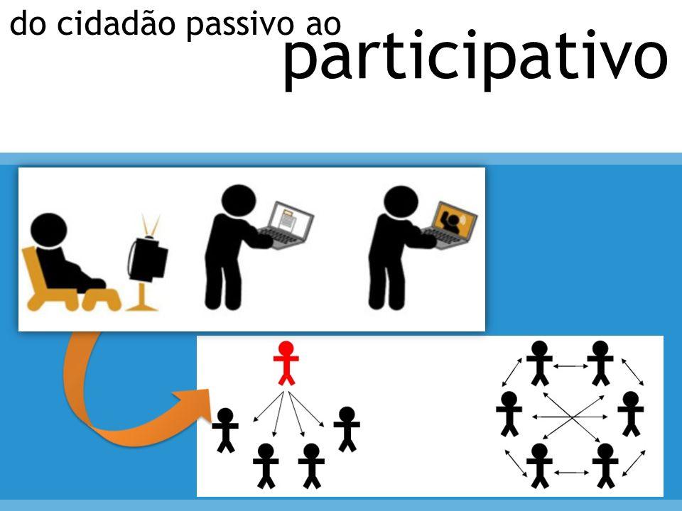 do cidadão passivo ao participativo