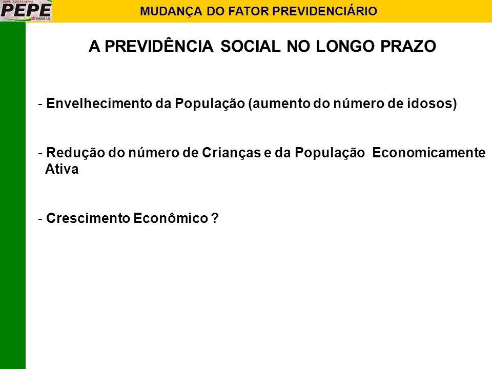 MUDANÇA DO FATOR PREVIDENCIÁRIO A PREVIDÊNCIA SOCIAL NO LONGO PRAZO - Envelhecimento da População (aumento do número de idosos) - Redução do número de